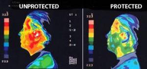 Phone Radiation Protection